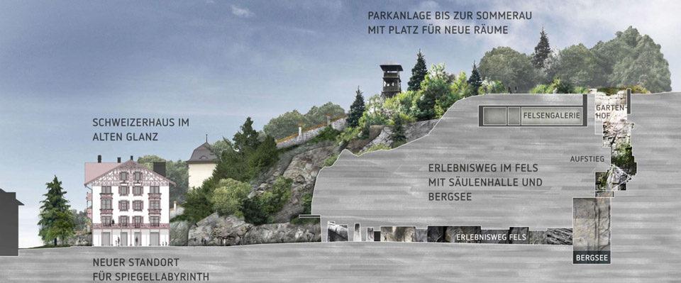 Gletschergarten Luzern (LU)